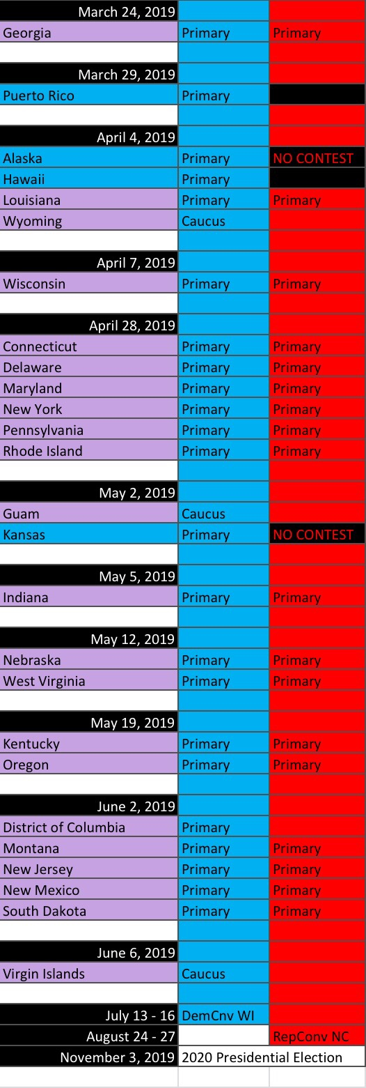 New Jersey Primary 2020.2020 Presidential Election Schedule In One Word